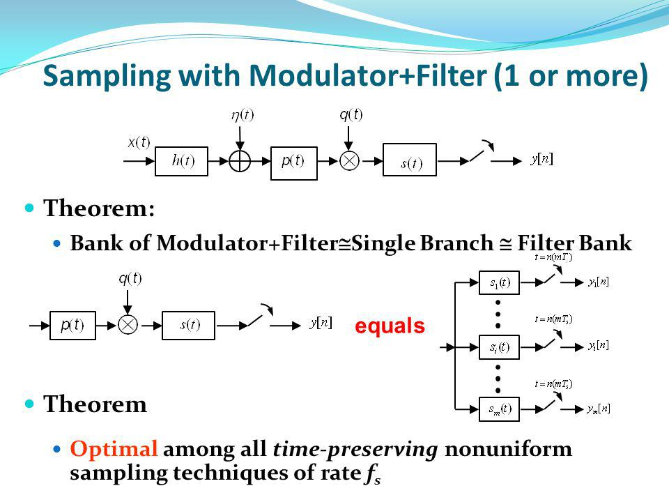 Sampling with Modulator+Filter (1 or more) Theorem: Bank of Modulator+Filter Single Branch Filter Bank Theorem Optimal among all time-preserving nonuniform sampling techniques of rate f s zzzz zzzz zz equals