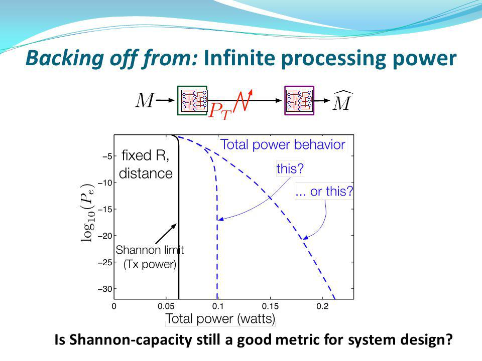 Backing off from: Infinite processing power Is Shannon-capacity still a good metric for system design?