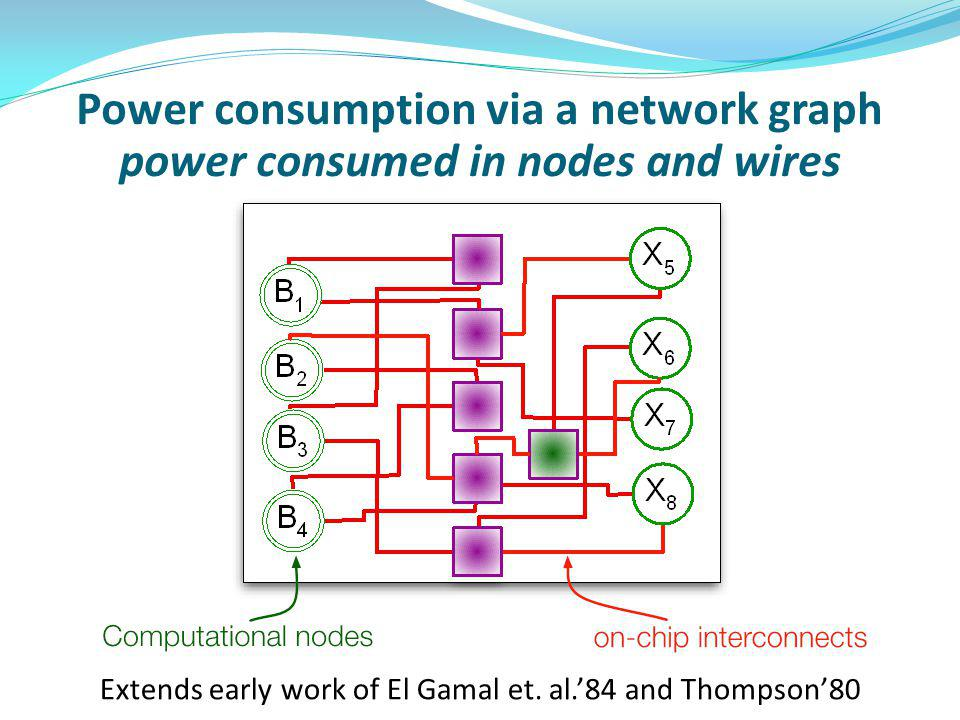 Power consumption via a network graph power consumed in nodes and wires Extends early work of El Gamal et. al.84 and Thompson80
