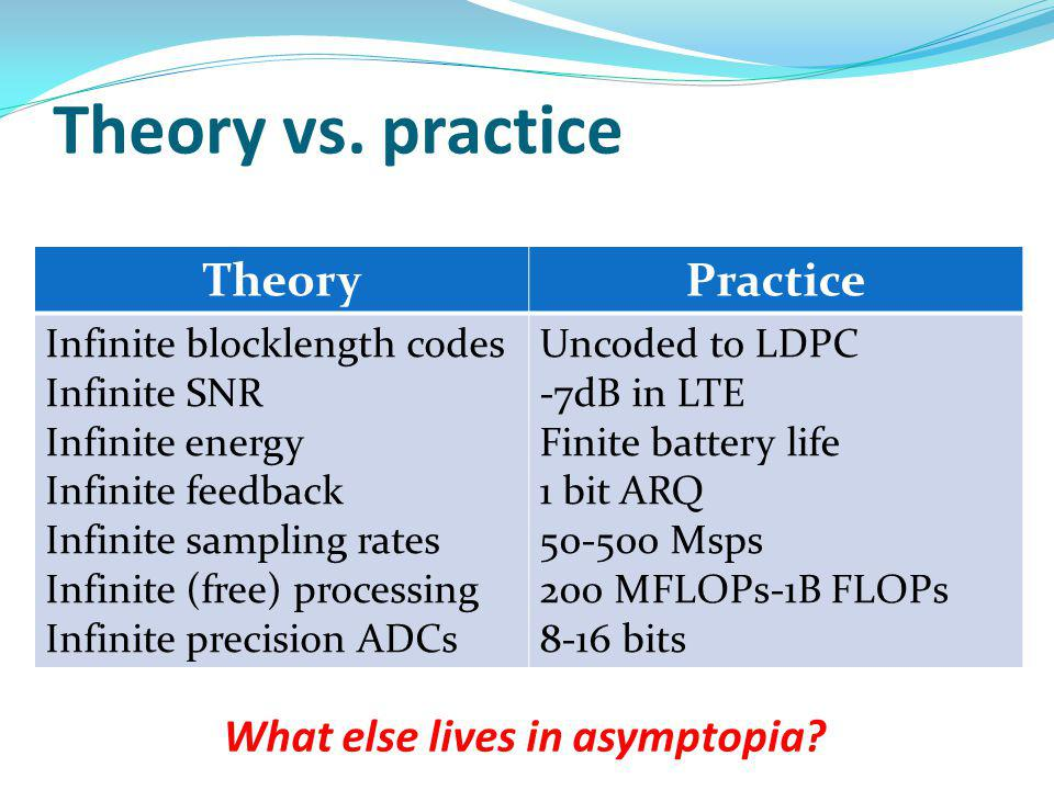 Theory vs. practice TheoryPractice Infinite blocklength codes Infinite SNR Infinite energy Infinite feedback Infinite sampling rates Infinite (free) p