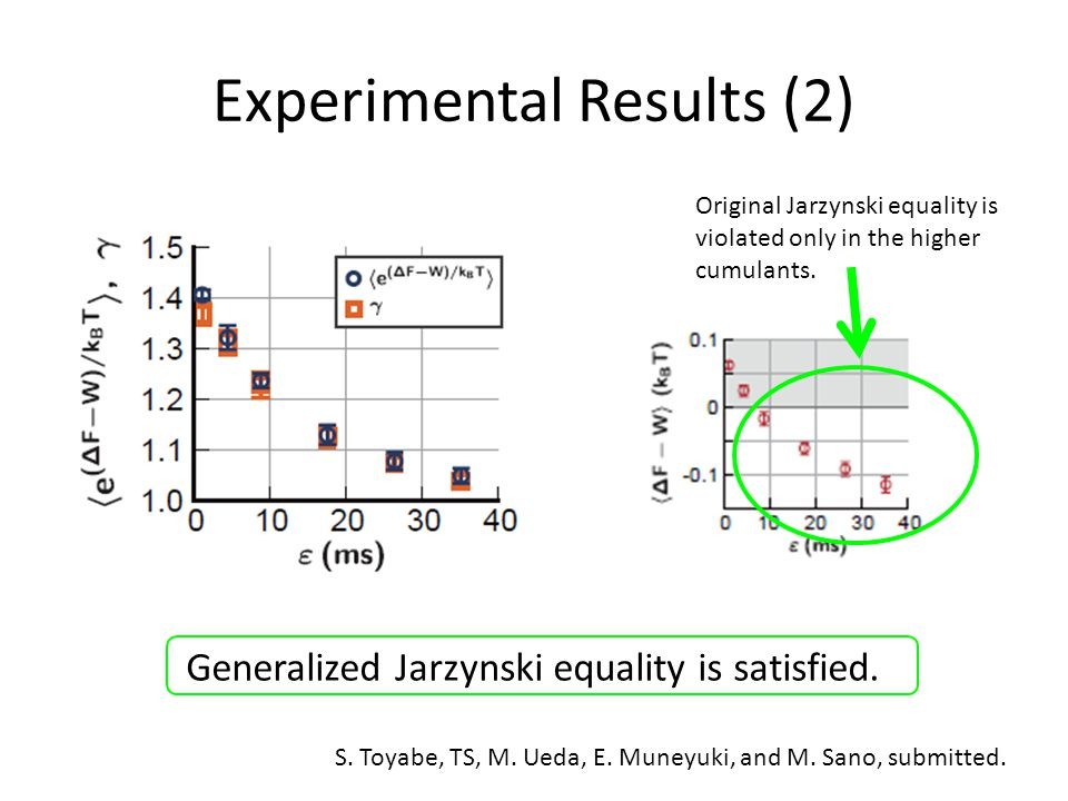 Experimental Results (2) Generalized Jarzynski equality is satisfied. Original Jarzynski equality is violated only in the higher cumulants. S. Toyabe,