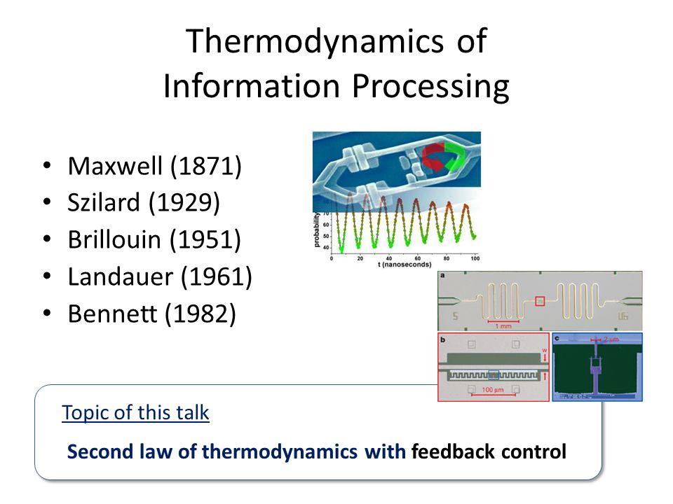 Thermodynamics of Information Processing Maxwell (1871) Szilard (1929) Brillouin (1951) Landauer (1961) Bennett (1982) Second law of thermodynamics wi