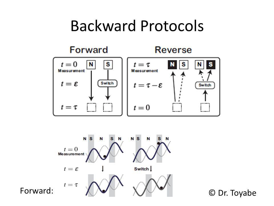 Backward Protocols Forward: © Dr. Toyabe