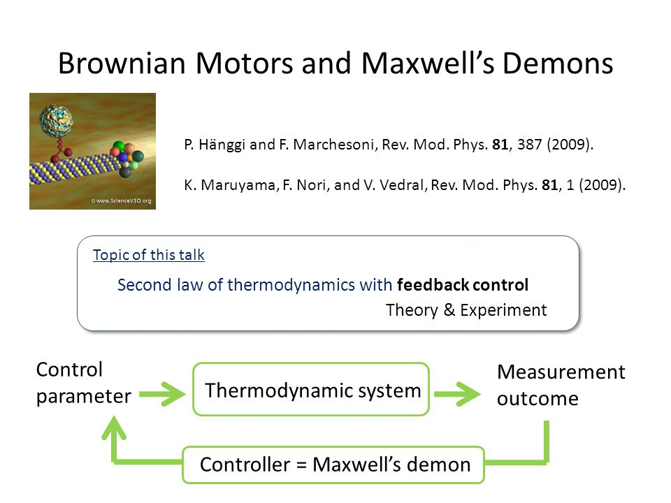 Brownian Motors and Maxwells Demons Thermodynamic system Control parameter Measurement outcome Controller = Maxwells demon Second law of thermodynamic