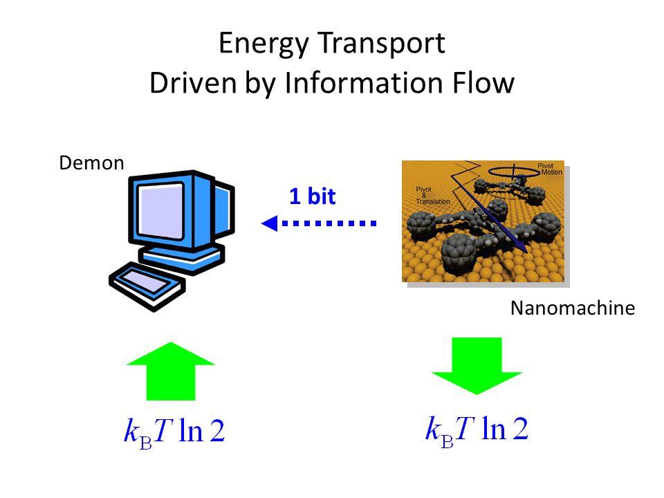Energy Transport Driven by Information Flow Demon Nanomachine 1 bit