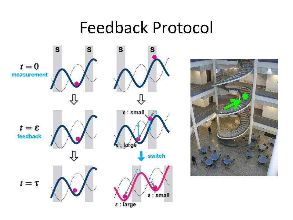 Feedback Protocol
