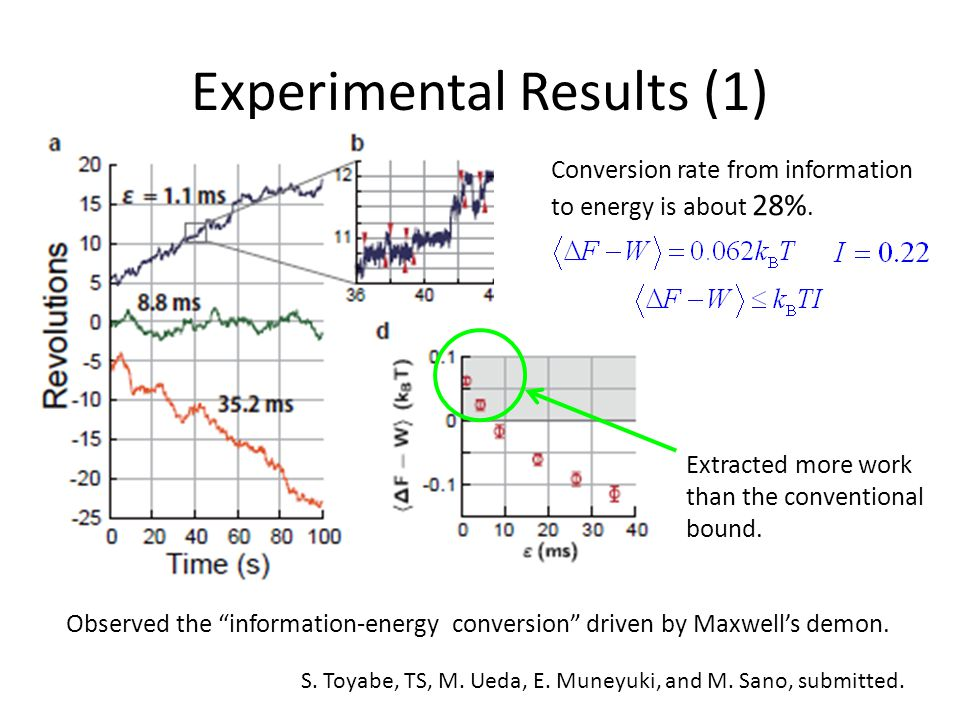 Experimental Results (1) Observed the information-energy conversion driven by Maxwells demon. S. Toyabe, TS, M. Ueda, E. Muneyuki, and M. Sano, submit