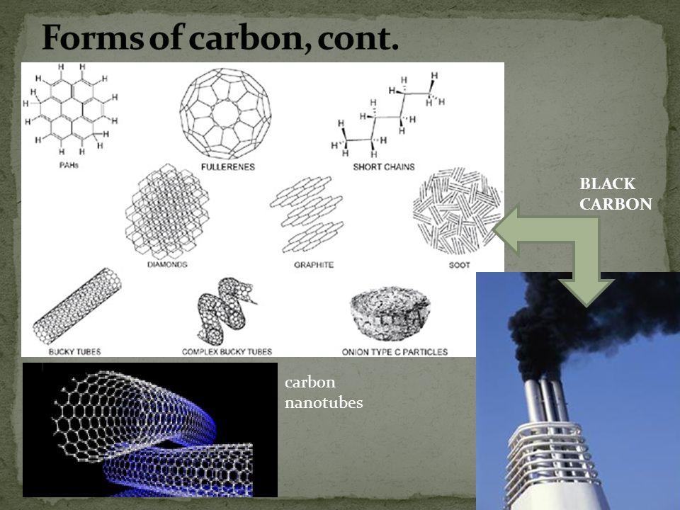 BLACK CARBON carbon nanotubes