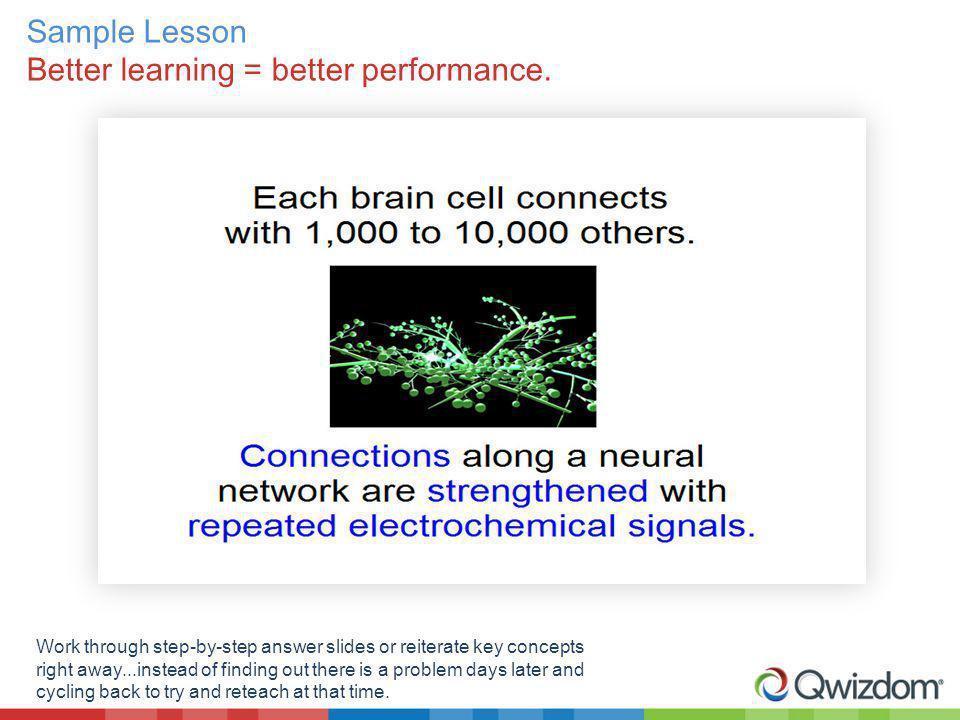 Sample Lesson Better learning = better performance.