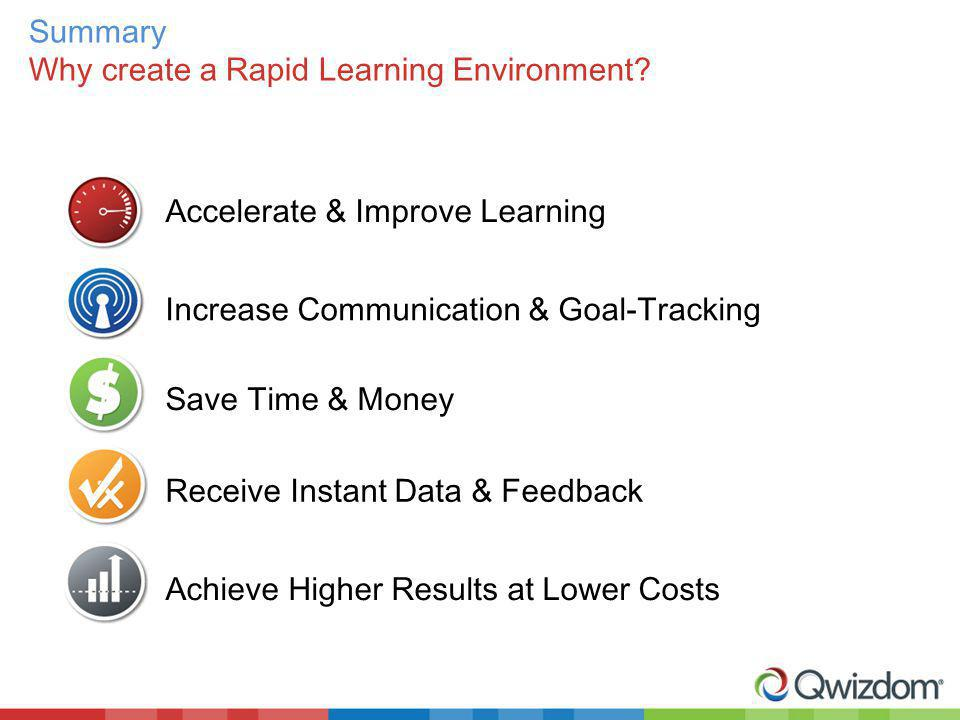 Summary Why create a Rapid Learning Environment? Accelerate & Improve Learning Increase Communication & Goal-Tracking Save Time & Money Receive Instan