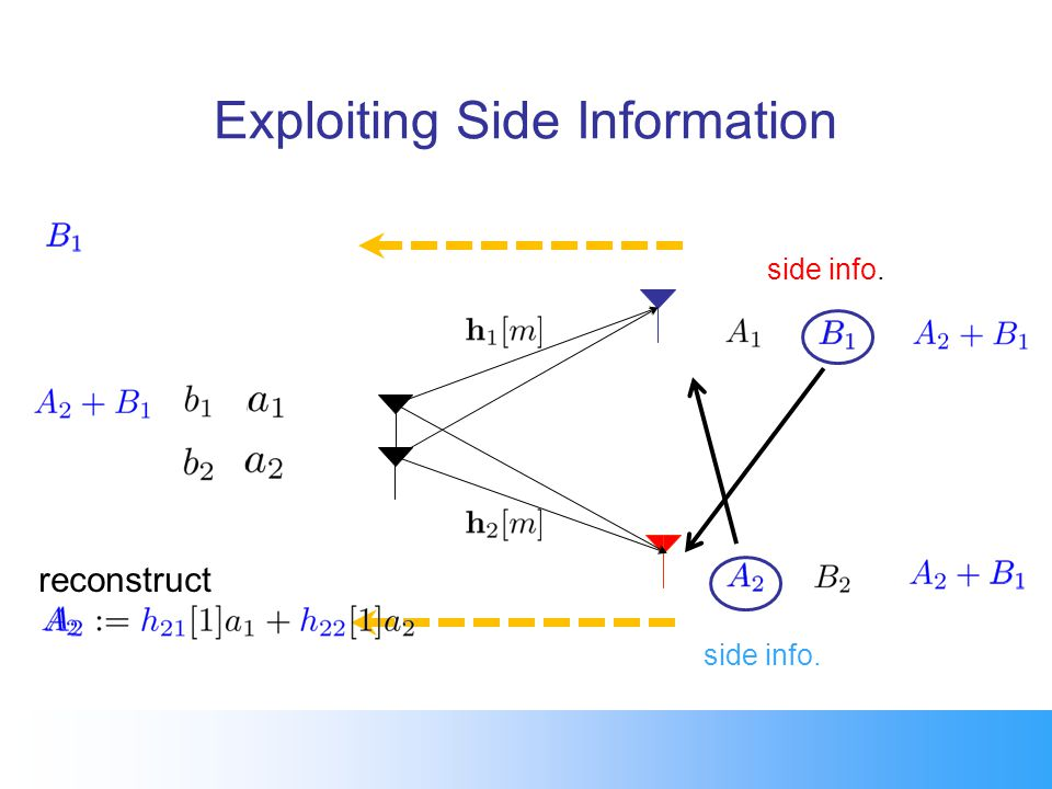 Exploiting Side Information reconstruct side info.