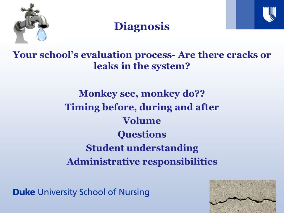 Diagnosis Your schools evaluation process- Are there cracks or leaks in the system? Monkey see, monkey do?? Timing before, during and after Volume Que