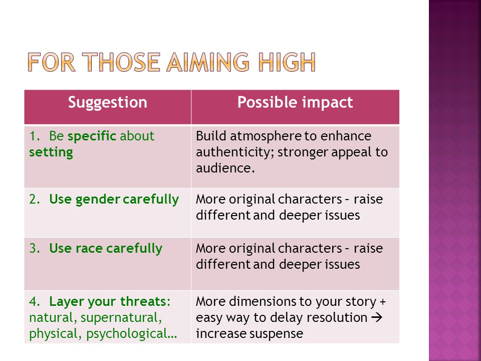 SuggestionPossible impact 1. Be specific about setting Build atmosphere to enhance authenticity; stronger appeal to audience. 2. Use gender carefullyM