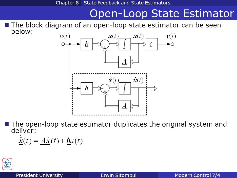 President UniversityErwin SitompulModern Control 7/4 Chapter 8State Feedback and State Estimators Open-Loop State Estimator The block diagram of an open-loop state estimator can be seen below: The open-loop state estimator duplicates the original system and deliver: