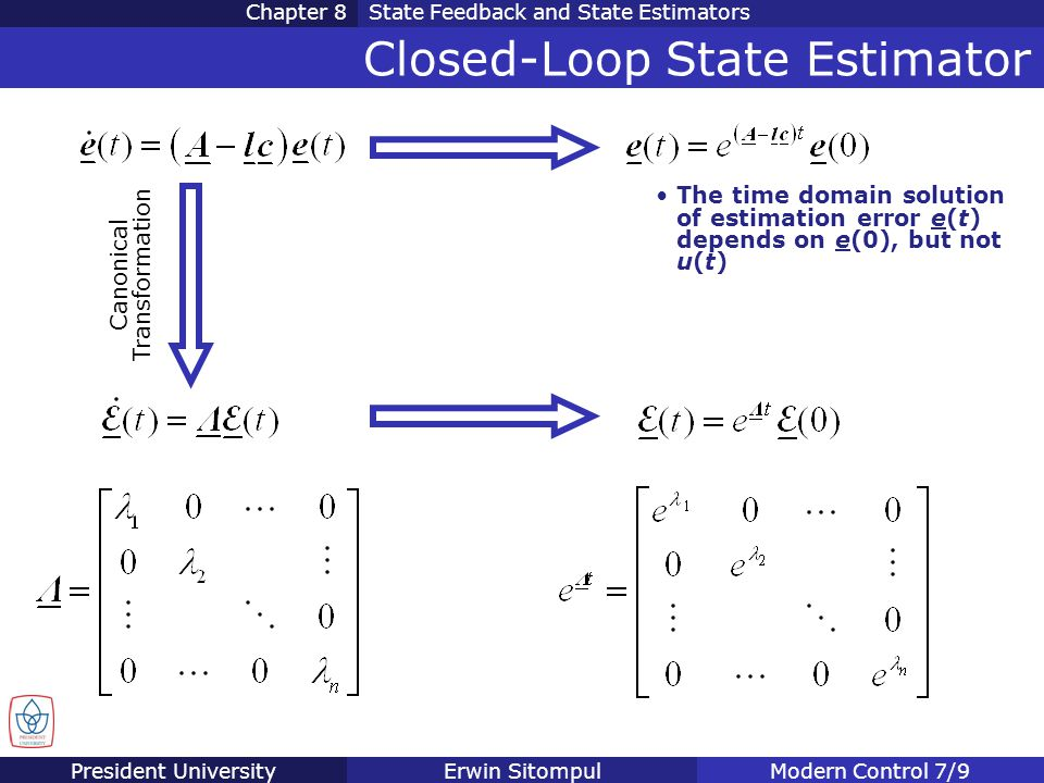 President UniversityErwin SitompulModern Control 7/9 Chapter 8State Feedback and State Estimators Closed-Loop State Estimator The time domain solution