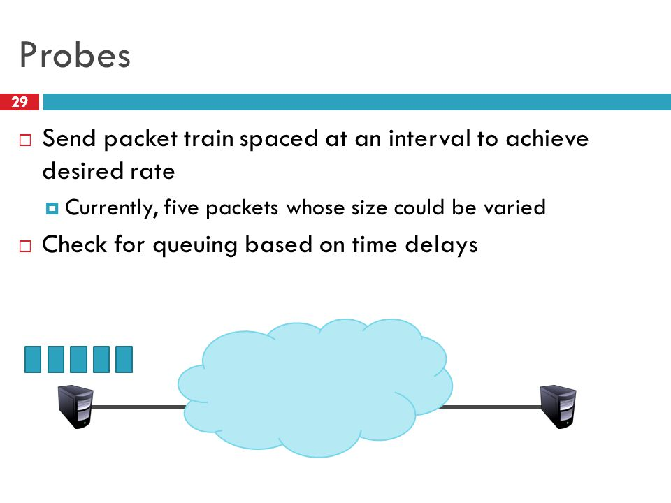 Probes 29 Send packet train spaced at an interval to achieve desired rate Currently, five packets whose size could be varied Check for queuing based o