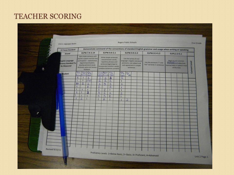 TEACHER SCORING