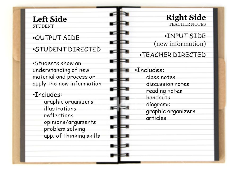 Left Side STUDENT OUTPUT SIDE STUDENT DIRECTED Students show an understanding of new material and process or apply the new information Includes: graph