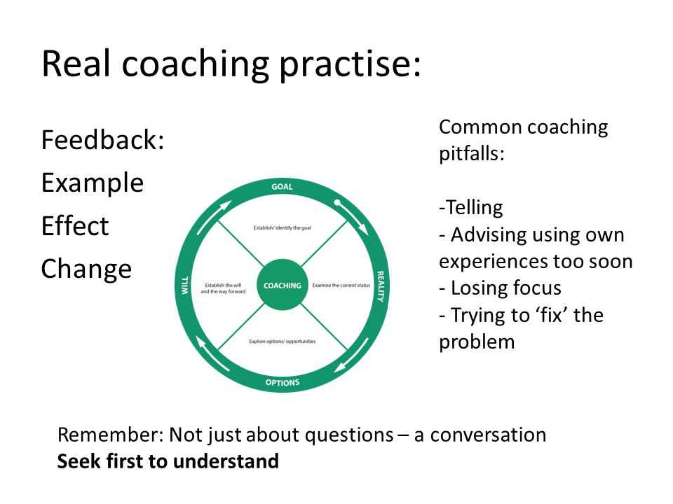 Real coaching practise: Feedback: Example Effect Change Common coaching pitfalls: -Telling - Advising using own experiences too soon - Losing focus - Trying to fix the problem Remember: Not just about questions – a conversation Seek first to understand