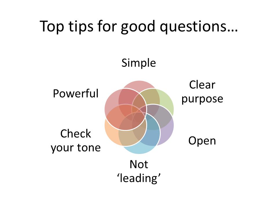 Top tips for good questions… Simple Clear purpose Open Not leading Check your tone Powerful