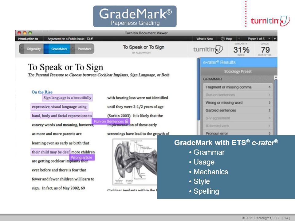 [ 14 ]© 2011 iParadigms, LLC GradeMark with ETS ® e-rater ® Grammar Usage Mechanics Style Spelling