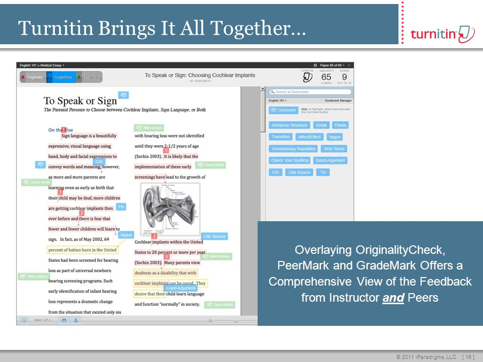 [ 15 ]© 2011 iParadigms, LLC Turnitin Brings It All Together… Overlaying OriginalityCheck, PeerMark and GradeMark Offers a Comprehensive View of the Feedback from Instructor and Peers