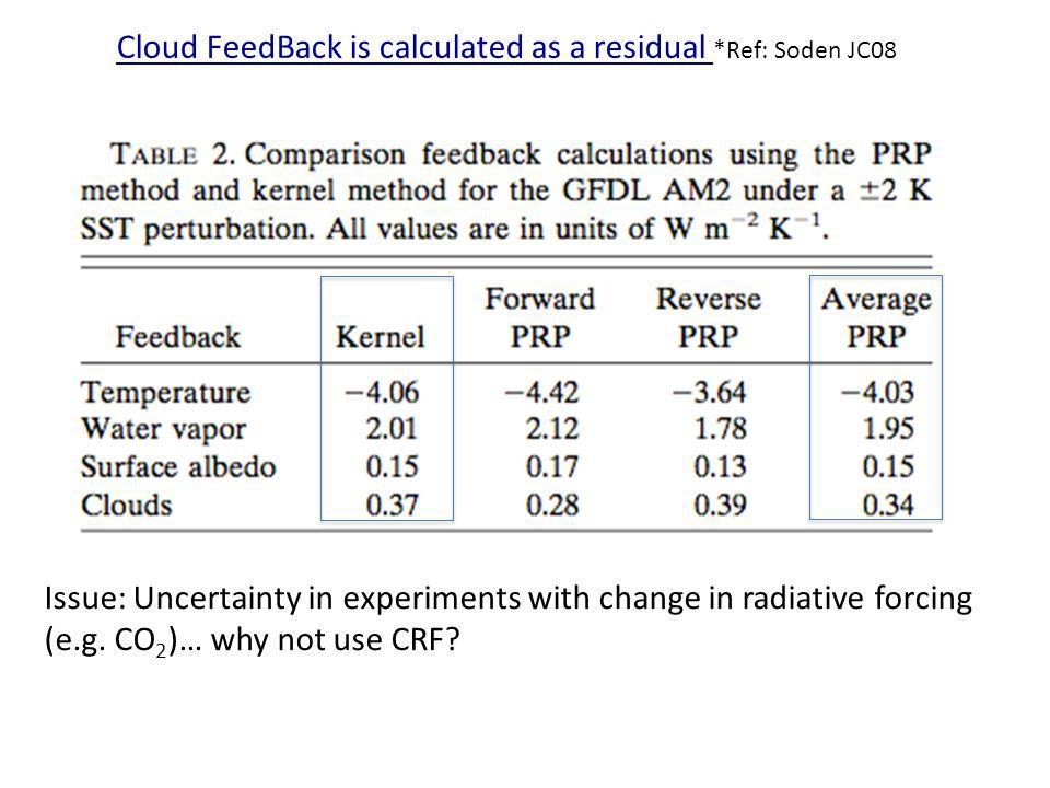 Cloud FeedBack is calculated as a residual *Ref: Soden JC08 Issue: Uncertainty in experiments with change in radiative forcing (e.g. CO 2 )… why not u