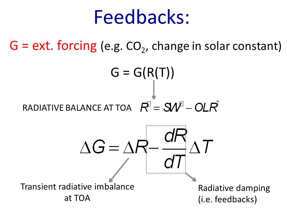 RADIATIVE BALANCE AT TOA G = ext. forcing (e.g. CO 2, change in solar constant) G = G(R(T)) Transient radiative imbalance at TOA Radiative damping (i.