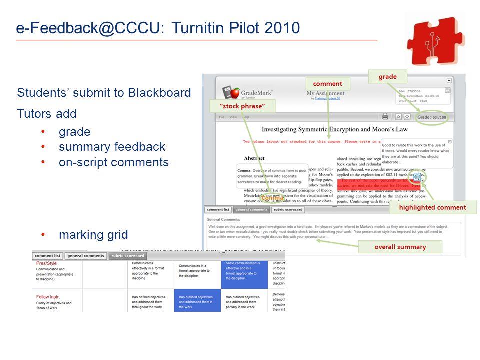e-Feedback@CCCU: Turnitin Pilot 2010 Students submit to Blackboard Tutors add grade summary feedback on-script comments marking grid