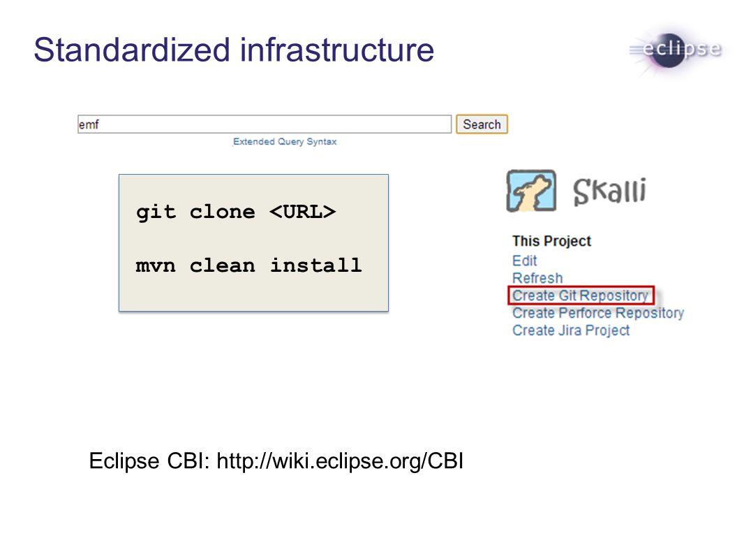 Standardized infrastructure git clone mvn clean install Eclipse CBI: http://wiki.eclipse.org/CBI