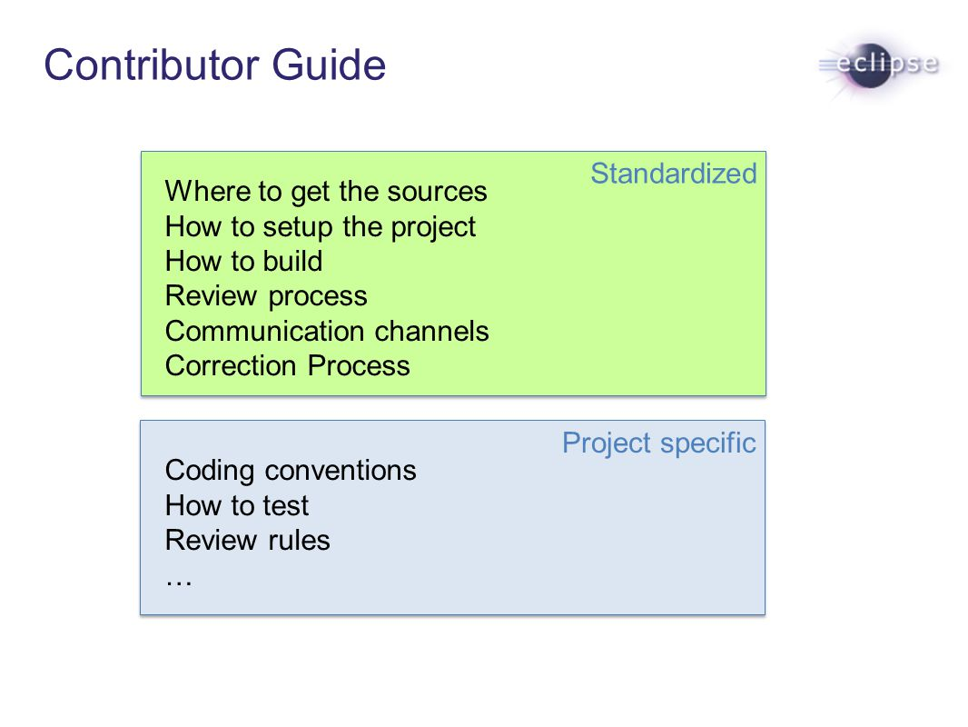 Project specific Standardized Contributor Guide Where to get the sources How to setup the project How to build Review process Communication channels C