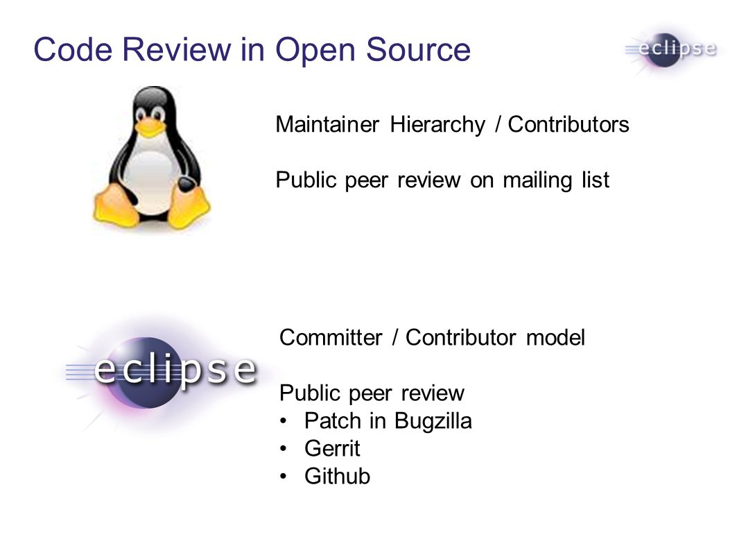 Code Review in Open Source Maintainer Hierarchy / Contributors Public peer review on mailing list Committer / Contributor model Public peer review Pat