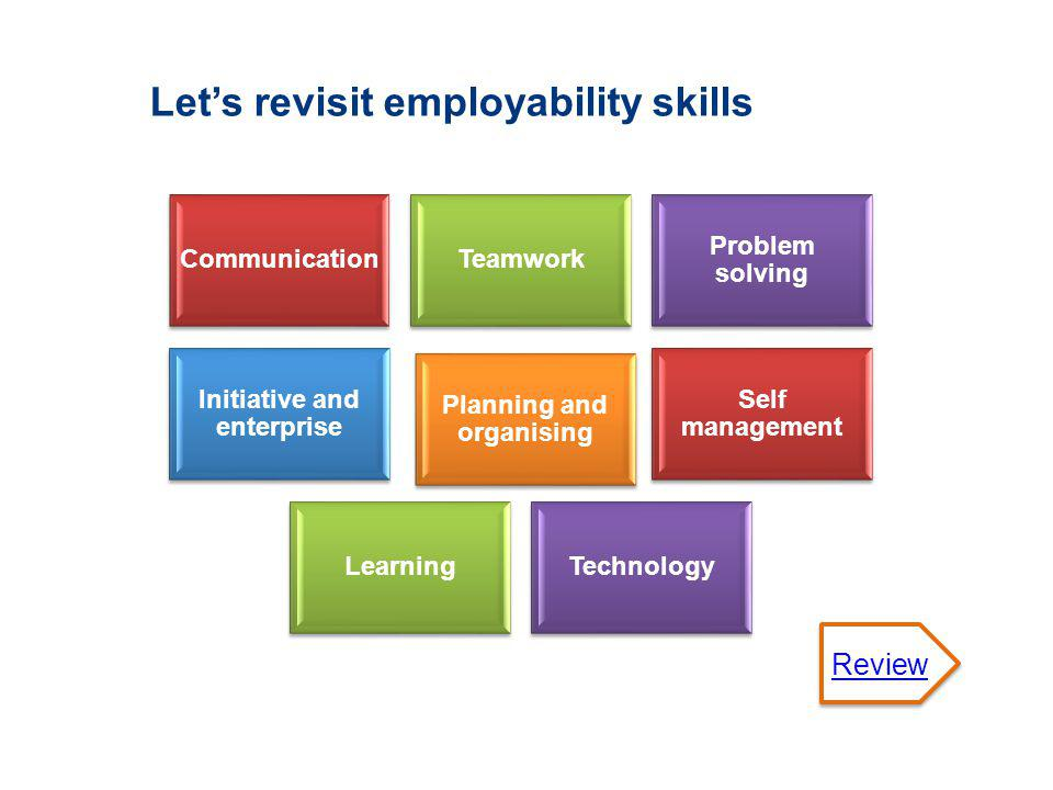 Lets revisit employability skills CommunicationTeamwork Problem solving Initiative and enterprise Planning and organising Self management LearningTechnology Review