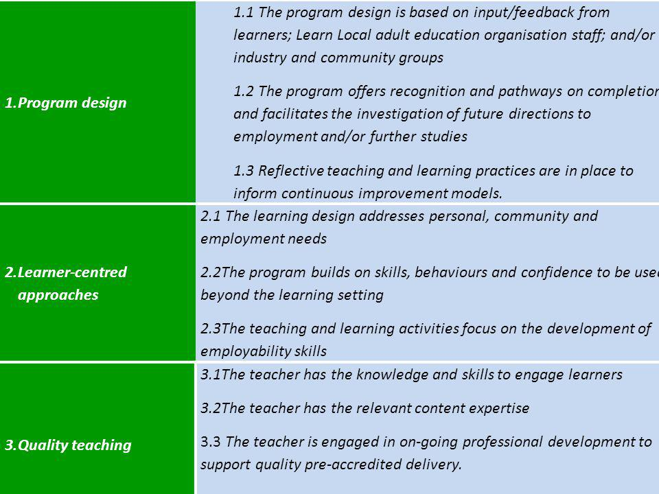 1.Program design 1.1 The program design is based on input/feedback from learners; Learn Local adult education organisation staff; and/or industry and community groups 1.2 The program offers recognition and pathways on completion and facilitates the investigation of future directions to employment and/or further studies 1.3 Reflective teaching and learning practices are in place to inform continuous improvement models.