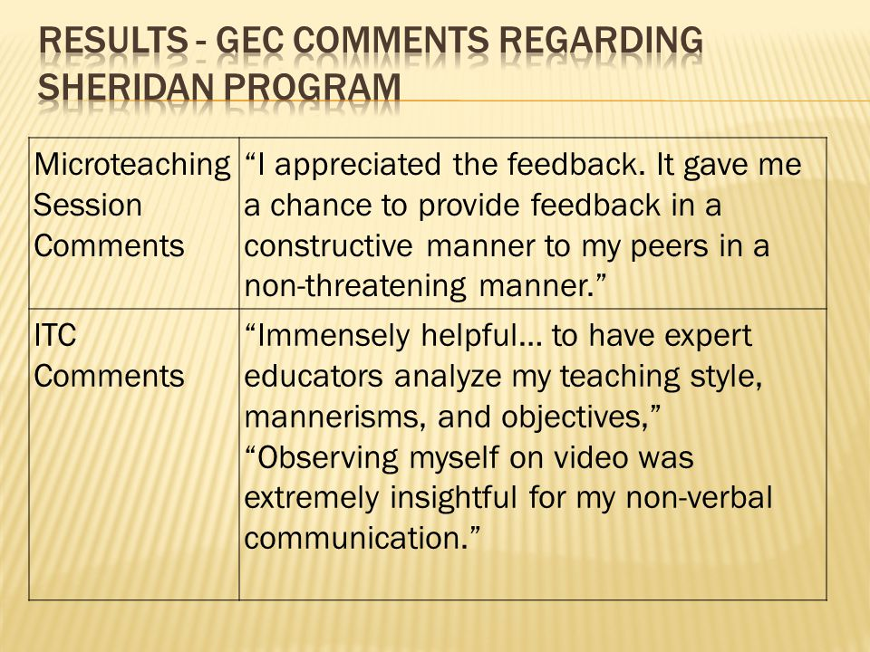 Microteaching Session Comments I appreciated the feedback.