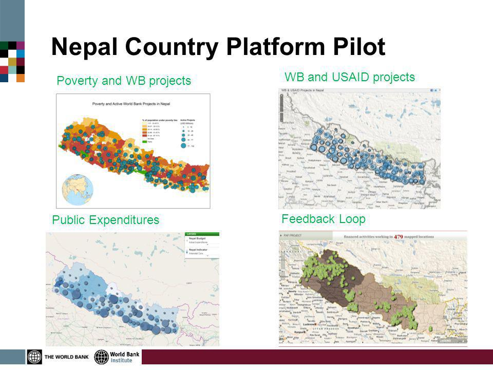 Poverty and WB projects WB and USAID projects Public Expenditures Feedback Loop Nepal Country Platform Pilot