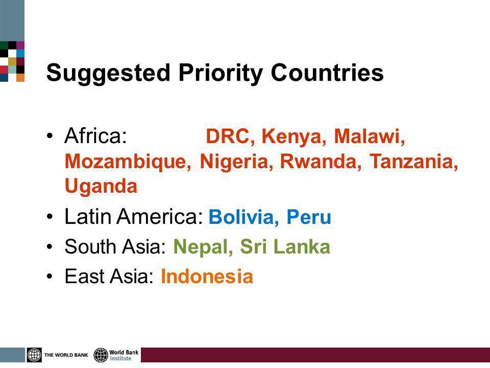 Suggested Priority Countries Africa: DRC, Kenya, Malawi, Mozambique, Nigeria, Rwanda, Tanzania, Uganda Latin America: Bolivia, Peru South Asia: Nepal, Sri Lanka East Asia: Indonesia