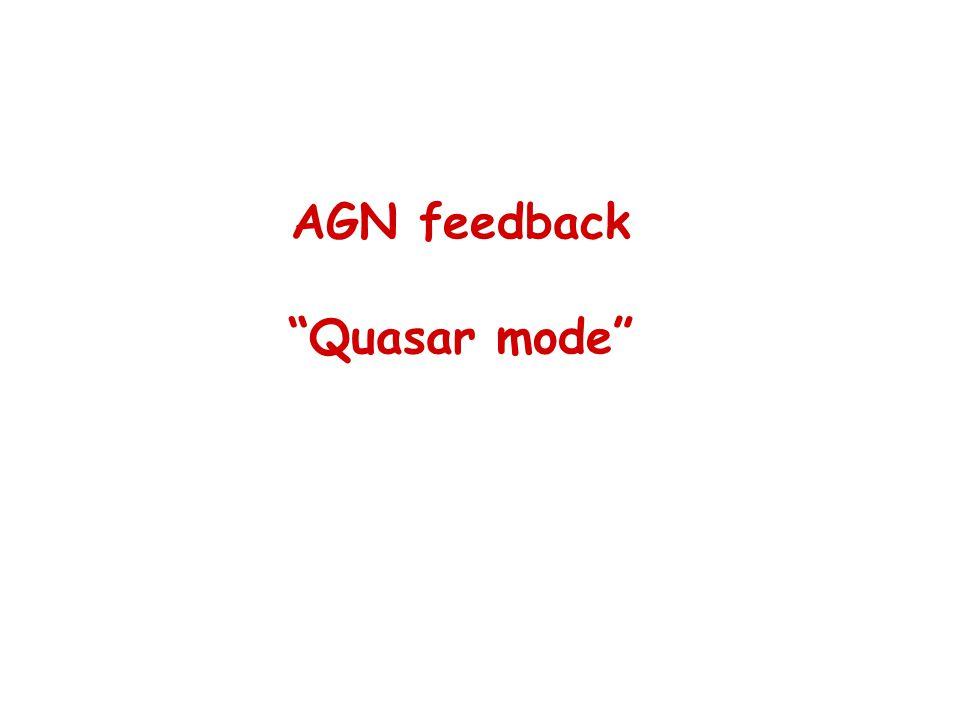 AGN feedback Quasar mode