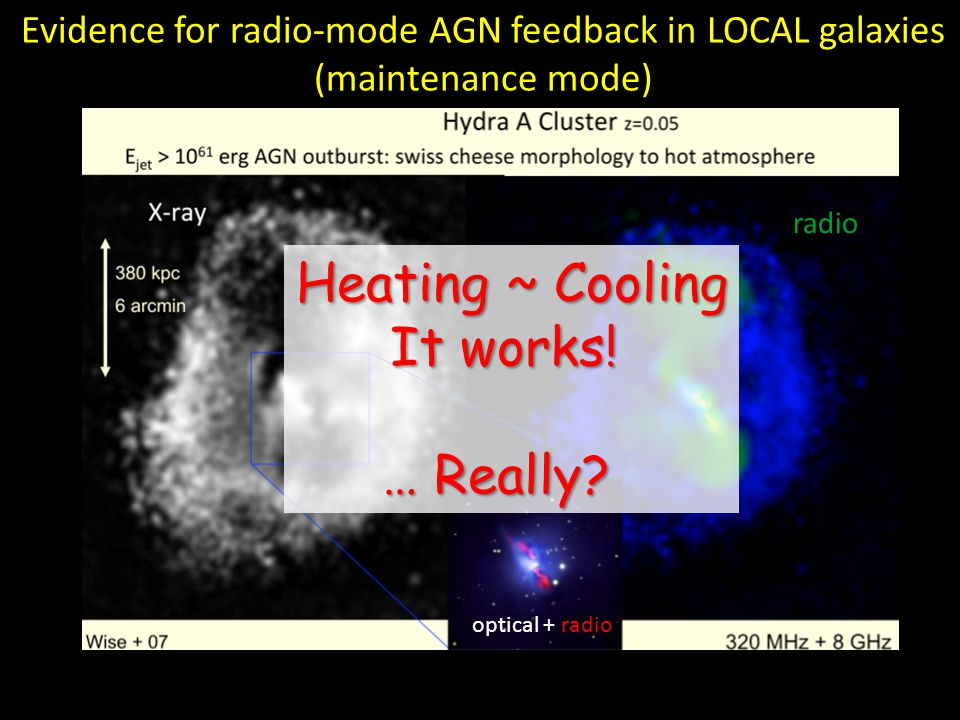 radio optical + radio Evidence for radio-mode AGN feedback in LOCAL galaxies (maintenance mode) Heating ~ Cooling It works.