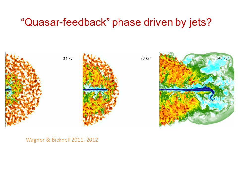 Quasar-feedback phase driven by jets? Wagner & Bicknell 2011, 2012