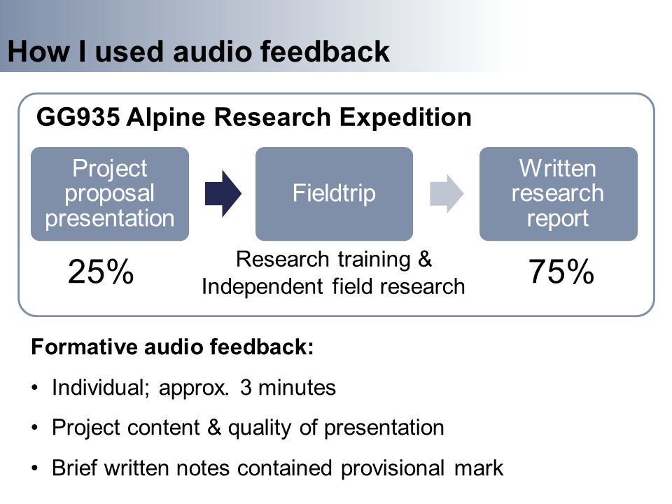 How I used audio feedback Project proposal presentation Fieldtrip Written research report GG935 Alpine Research Expedition 25%75% Research training & Independent field research Formative audio feedback: Individual; approx.