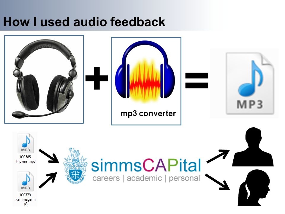 How I used audio feedback mp3 converter + =
