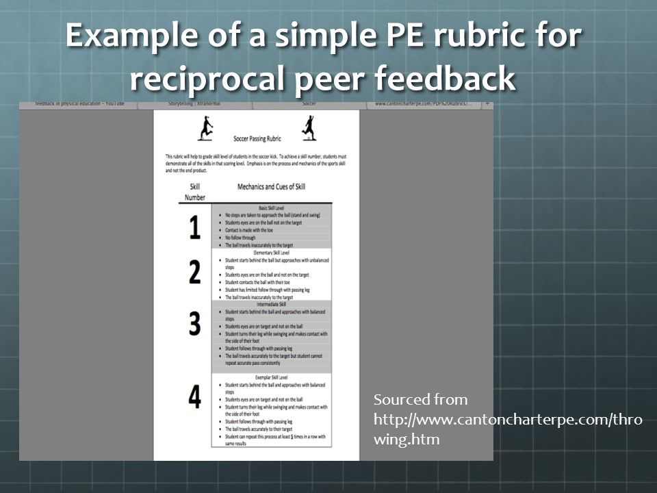Student-led Feedback Use peer feedback Use peer feedback Use self assessments to help students gage own progress Use self assessments to help students gage own progress Students to clarify for each other what was correct or incorrect about their responses.