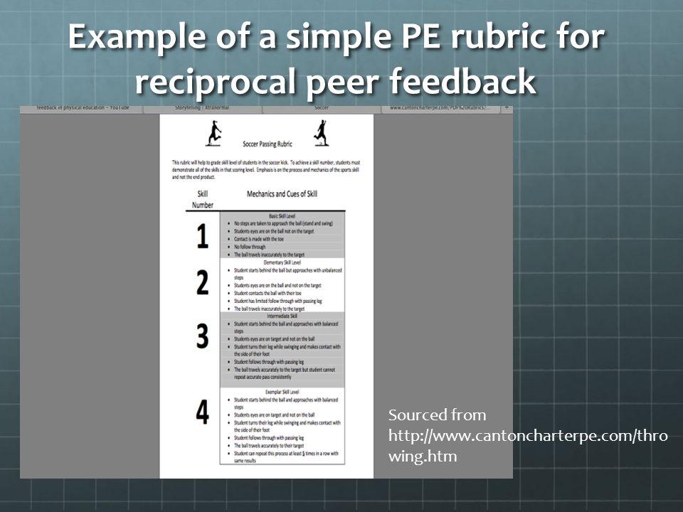 Student-led Feedback Use peer feedback Use peer feedback Use self assessments to help students gage own progress Use self assessments to help students