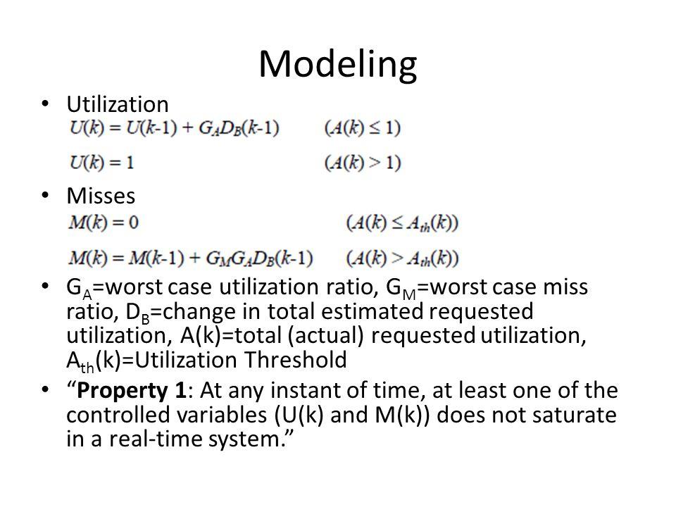 Modeling Utilization Misses G A =worst case utilization ratio, G M =worst case miss ratio, D B =change in total estimated requested utilization, A(k)=