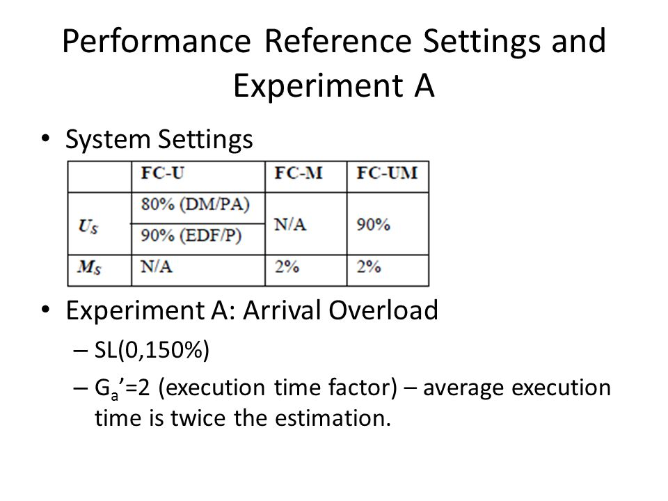 Performance Reference Settings and Experiment A System Settings Experiment A: Arrival Overload – SL(0,150%) – G a =2 (execution time factor) – average execution time is twice the estimation.