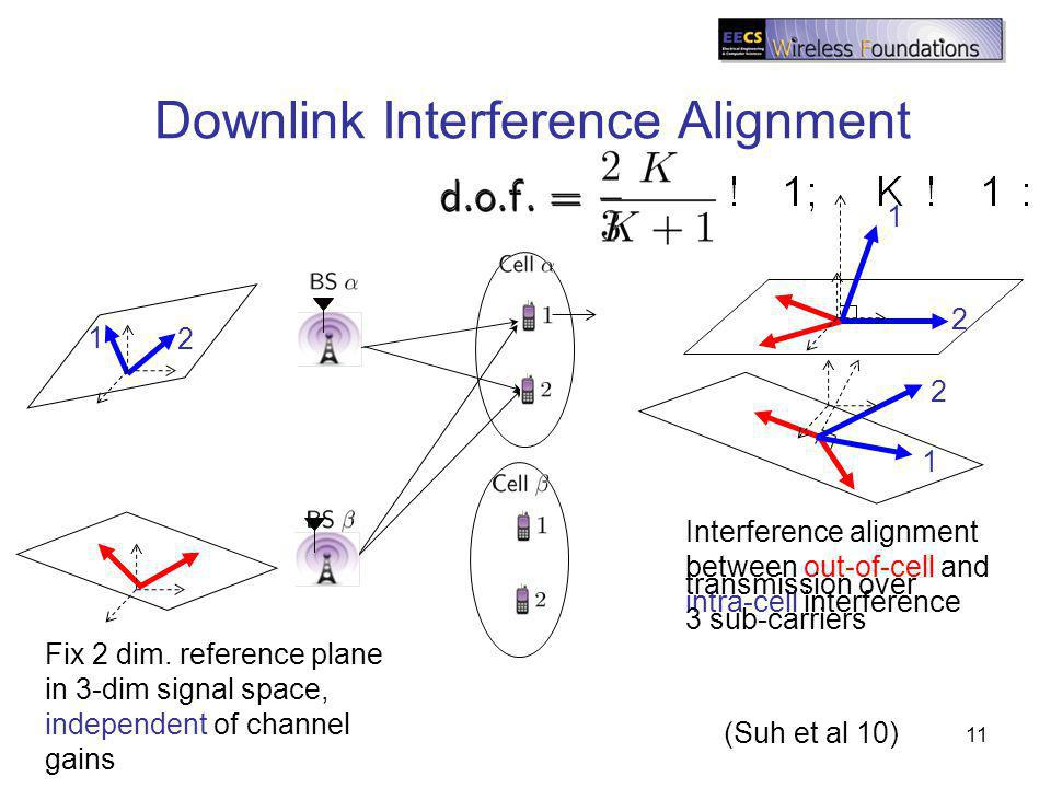 Downlink Interference Alignment Interference alignment between out-of-cell and intra-cell interference 11 Fix 2 dim.