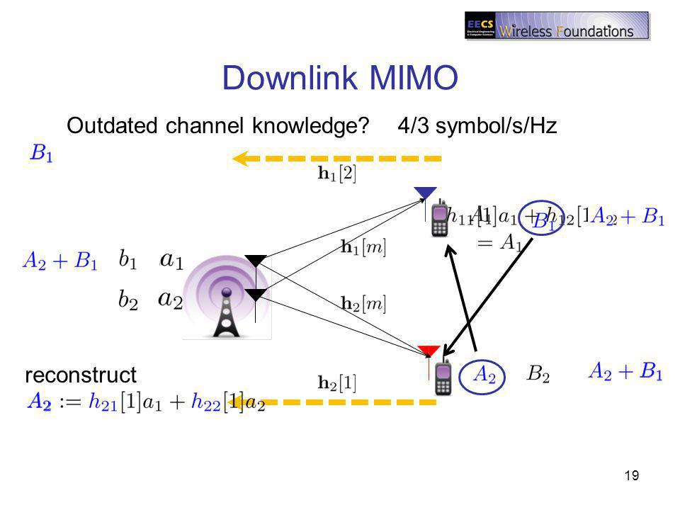 Downlink MIMO Outdated channel knowledge?4/3 symbol/s/Hz reconstruct 19