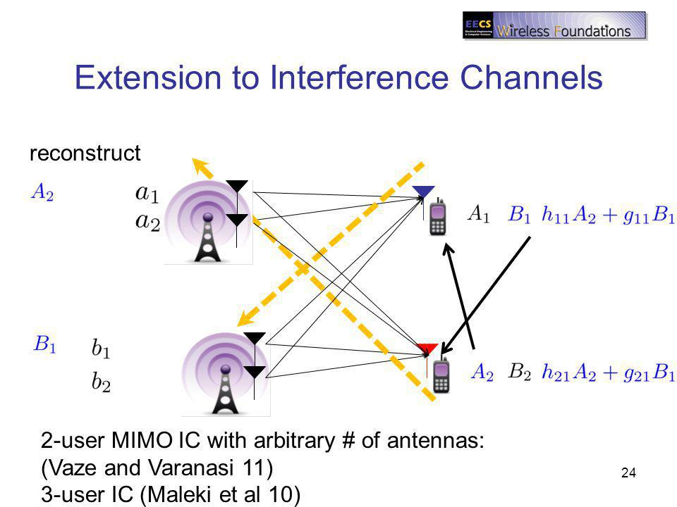 Extension to Interference Channels reconstruct 24 2-user MIMO IC with arbitrary # of antennas: (Vaze and Varanasi 11) 3-user IC (Maleki et al 10)