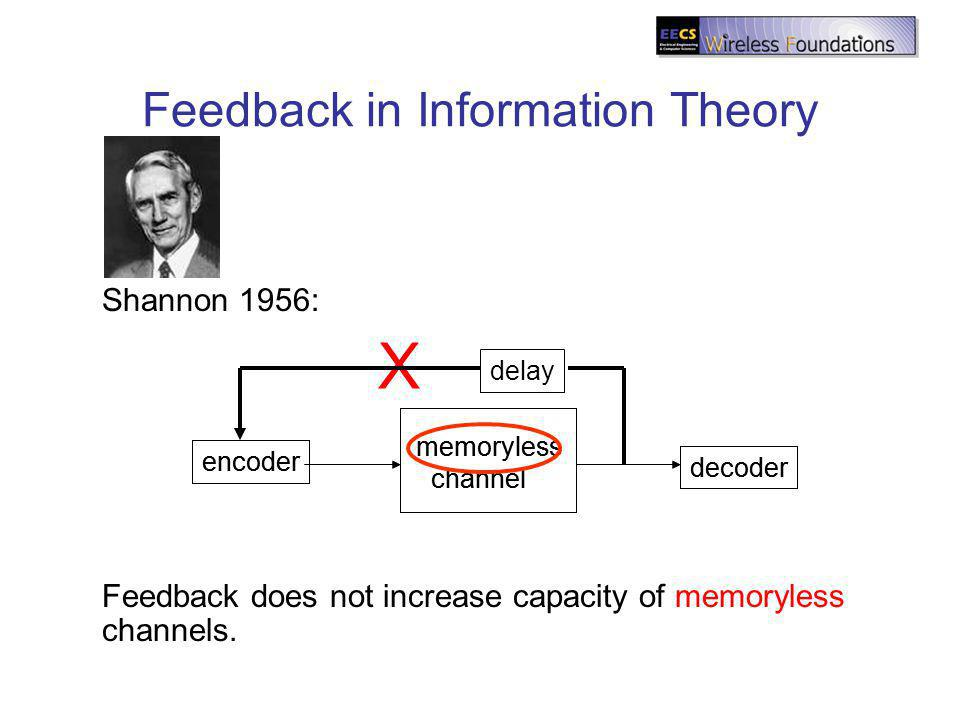 Feedback in Information Theory Shannon 1956: Feedback does not increase capacity of memoryless channels. X memoryless channel encoder decoder memoryle